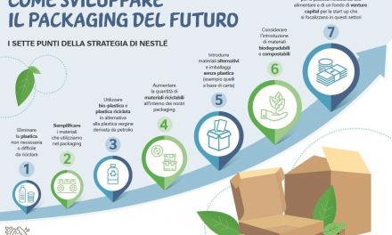Nestlé: imballi 100% riciclabili entro il 2025