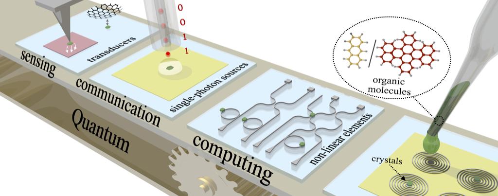 Meccanica quantistica per la materia organica, studio del Cnr